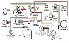 hot rod wiring diagram hot image wiring diagram hot rod wiring diagram hot wiring diagrams on hot rod wiring diagram