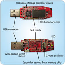 usb pinout wiring and how it works inside usb flash drive