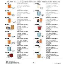 Cummins Filter Cross Reference Chart Fram Cross Reference Filter Chart Fuel Filter Cross