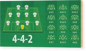 Soccer Lineups Football Lineups Formation Different Soccer Formation On Field Wood Print