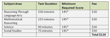 Ged Testing Kishwaukee College