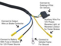 free trailer 4 way trailer wiring diagram sample wiring diagram 7 Pin Wiring Diagram Trailer Plug 4 way trailer wiring diagram except for the switched live switches usually wired with standard t e 7 pin semi trailer plug wiring diagram