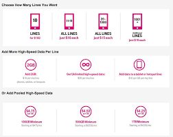T-Mobile Offers Small Businesses New Data Plans, Free Tools From ...