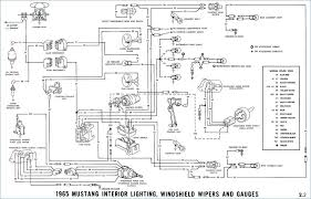 35 recent 1996 ford f150 fuse box diagram amandangohoreavey 1996 ford explorer fuse box diagram 1996 ford f150 fuse box diagram unique 1991 ford explorer fuse box diagram lovely 94 ford