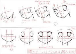 ピクシブなどの顔の描き方まとめ眼鼻口比率や構成論を含む