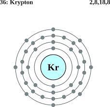 Atoms Diagrams - Electron Configurations of Elements
