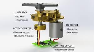 how servo motors work how to control servos using arduino howtomechatronics
