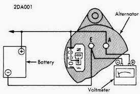 12 volt alternator wiring diagram testing datsun lucas 3 pin image CS130 Alternator Wiring at How To Test Alternator Wiring Harness