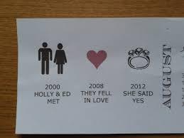 fullsize of amusing diy save date cards any idea advice s please wedding 2 diy save