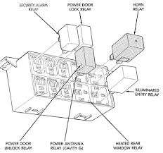 99 jeep xj fuse box diagram on 99 images free download wiring 96 Jeep Grand Cherokee Fuse Box Diagram jeep cherokee door lock relay 1999 jeep cherokee sport fuse box diagram 98 jeep cherokee fuse panel diagram 1996 jeep grand cherokee fuse box diagram