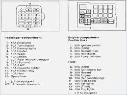volkswagen jetta wiring diagram tangerinepanic com 99 vw jetta fuse box diagram luxury 1999 vw jetta wiring diagram