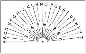 Valid Dowsing Charts Free Pendulum Chart Pendulum Charts