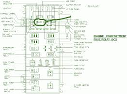 2004 ford ranger fuse box diagram beautiful ford ranger fuse box 2004 ford ranger fuse box diagram luxury 2000 ford ranger fuse diagram 2011 04 06 96