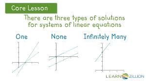 7 there are three possibilities for the number of solutions for linear equations one none and infinitely many