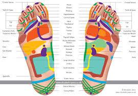 Cranial Reflexology Chart 72 Eye Catching Reflexology Chart Acid Reflux