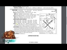 Chart Supplements Us Ep 85 Chart Supplement Whats On It How To Read It