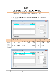 A Guide To Ubs Accounting Task The Simple Steps To Record