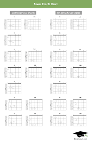 Power Chords Chart Everything You Need To Know About Power Chords Musician Tuts