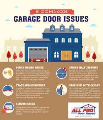 how to fix garage door sensor5 Common Garage Door Issues or Problems  All Pro Door Repair