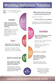 when should you mail wedding invitations sending wedding invitations to president obama