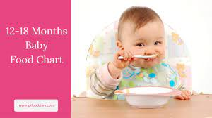 12 18 months baby food chart