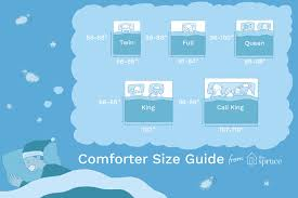 What You Should Know About Bed Comforter Sizes