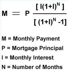 Calculate Loan Payment Formula Mortgagesss Mortgage Formula