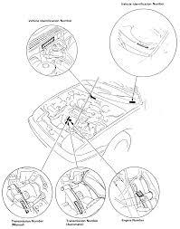 Repair guides serial number identification engine number