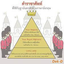 คำราชาศัพท์ในภาษาอังกฤษ... - Study Abroad เรียนต่อนอก by Dek-D