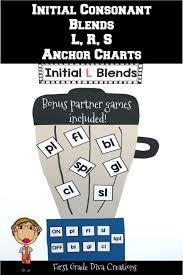 Consonant Blends Anchor Chart List Of Consonant Blends Anchor Chart Student Pictures And
