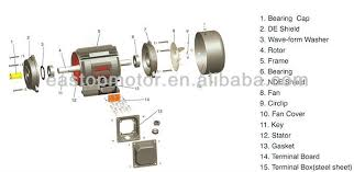 y series three phase 3 phase induction motor wiring diagram buy 3 y series three phase 3 phase induction motor wiring diagram