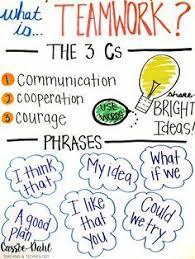 best teamwork activities ideas classroom team  cassie dahl teaching and technology teamwork activitiesgood