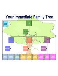 Family Diagram Template - Asafon.ggec.co