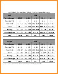 Fat Percentage Chart Body Fat Percentage Chart Female Barca Fontanacountryinn Com