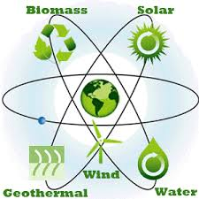 How Do Different Types Of Renewable Energy Work Video Betterworldsolutions The Netherlands