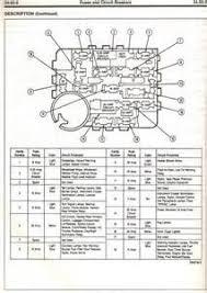 mustang alternator wiring diagram mustang tech articles cj 1990 Mustang Alternator Wiring Diagram 1990 mustang alternator wiring diagram images 2000 chrysler, wiring diagram 1990 ford mustang alternator wiring diagram