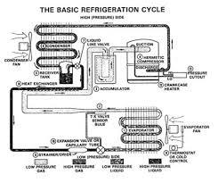 split system wiring diagram split image wiring diagram split system wiring diagram on split system wiring diagram wiring diagram indoor ac