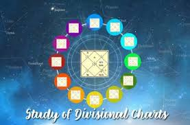 Study Of Divisional Charts Latest Vedic Astrology Updates