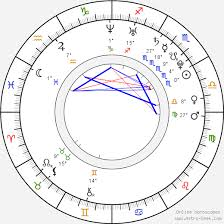 Miguel Birth Chart Horoscope Date Of Birth Astro