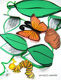 Butterfly Life Cycle Resources Free Printables Around