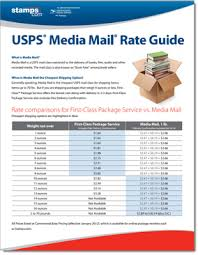 Media Mail Postage Chart Free Guide For Book Sellers Media Mail Rate Comparison
