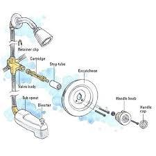luxury shower tub faucet faucet moen tub shower faucet installation instructions