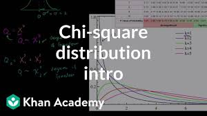 Chi Square Distribution Introduction Video Khan Academy