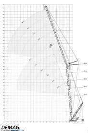 Demag 600 Ton Crane Load Chart Borger Cranes