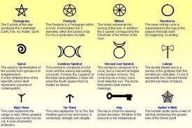 Wiccan Symbols And Meanings Chart Symbolic Witchcraft Symbols Witch Symbols Pagan Symbols