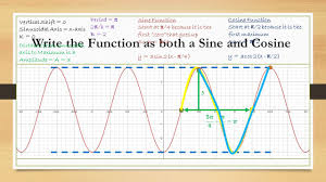 7 write the function as both a sine and cosine 3 vertical shift 0 sinusoidal axis x axis k 0 distance from sinusoidal axis to maximum is 3 amplitude