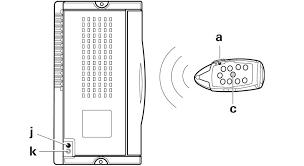 mover se te control unit and remote control