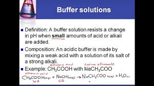 18 2 1 Describe The Composition Of A Buffer Solution And Explain Its Action