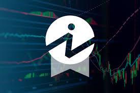 Best Stock Chart Analysis App Best Online Brokers
