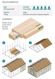 what is flat pack furniture. flat pack shelter diagram what is furniture